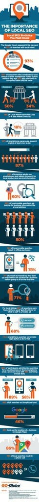 local-seo-stats-infographic[1]