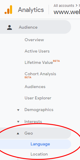 Google Analytics - Audience - Geo - Language and Location.