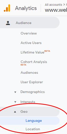 Google Analytics - Audience - Geo - Language and Location.