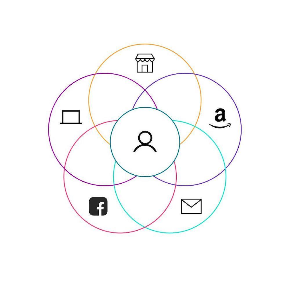 Omnichannel retail illustration