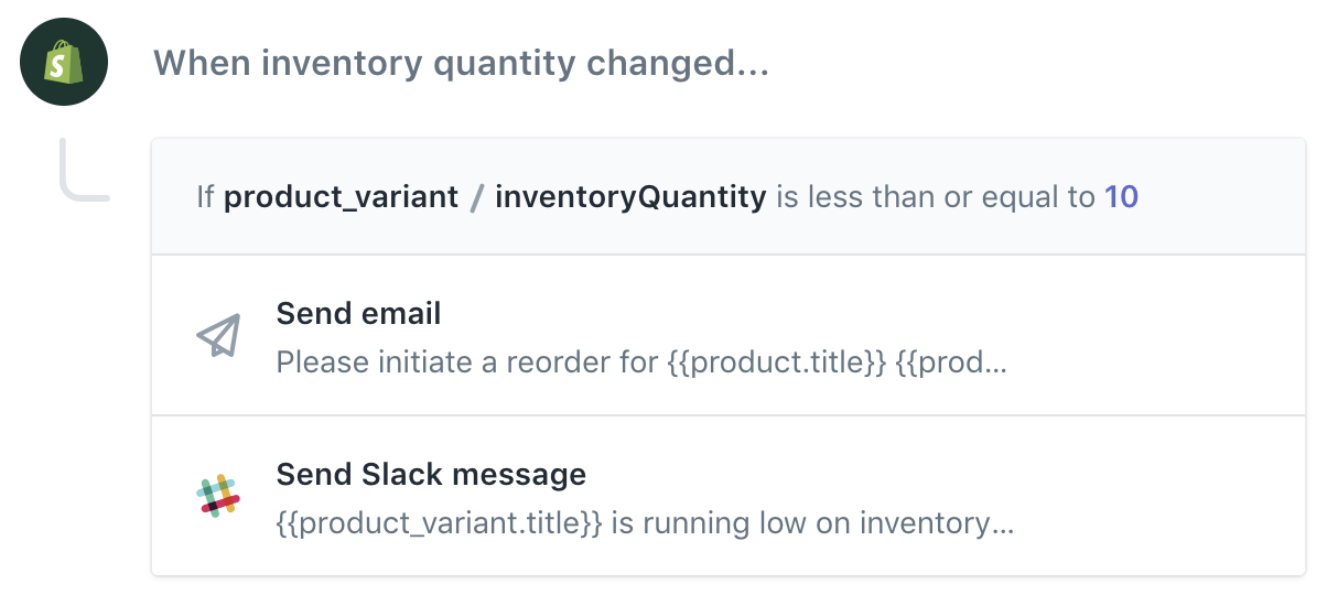 Shopify Flow monitor inventory levels workflow