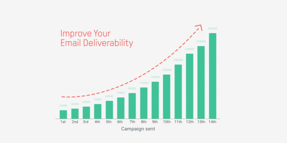 improve-email-deliverability:-common-issues-and-best-practices