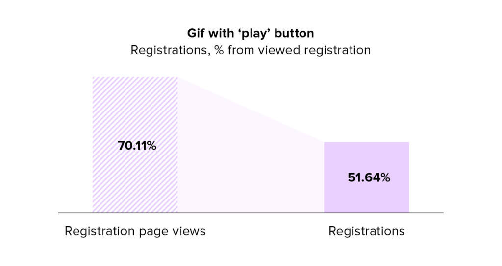 gif-with-play-button