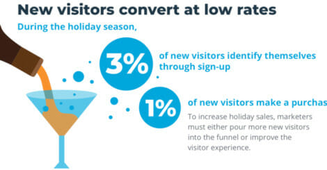 take-control-of-your-holiday-shoppers