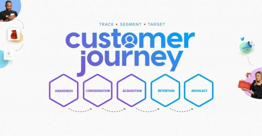 track,-segment,-target:-an-introduction-to-customer-journey-mapping