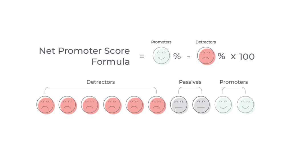 20-01-15-How to measure customer satisfaction_plain_white
