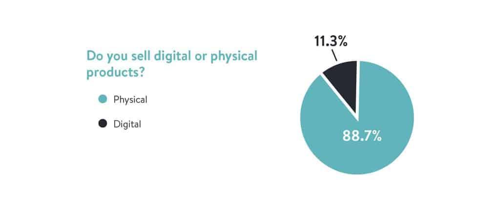 Digital or Physical