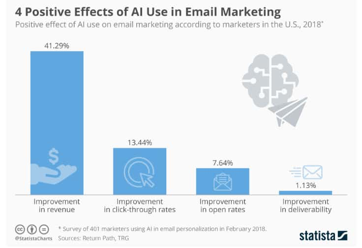 email-funnel2