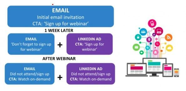 email-retargeting-3