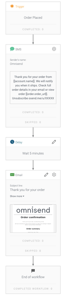 order-confirmation-workflow-sms