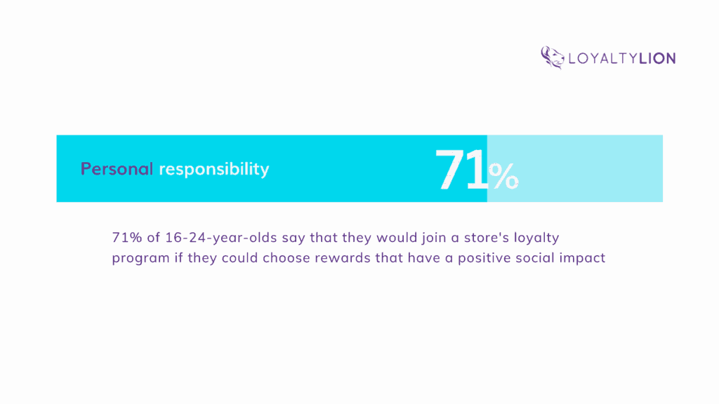 8 Customers Want To Back Brands With A Positive Social Impact