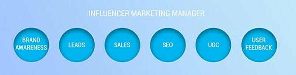 influencer marketing manager responsibilities