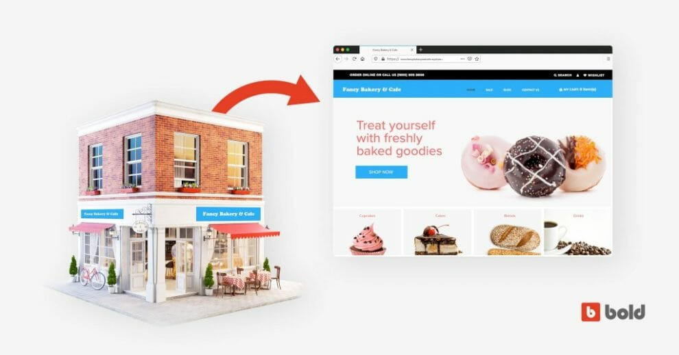 how-to-start-selling-online-during-covid-19