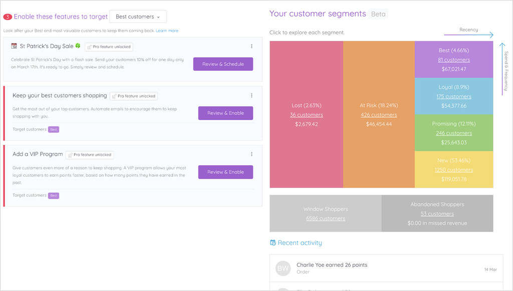 Marsello Customer Segmentation Grid and Suggestions