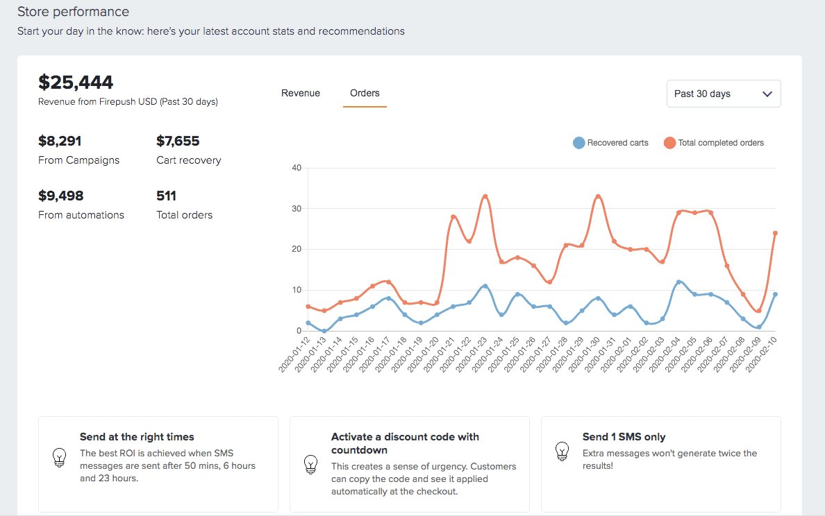 Firepush conversion results in application dashboard for orders