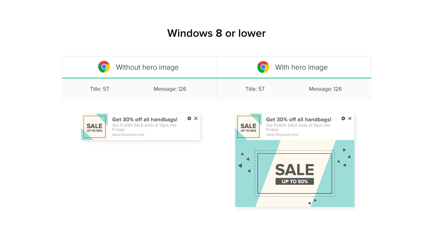 Push notification lenght for Windows Chrome browser 8 version