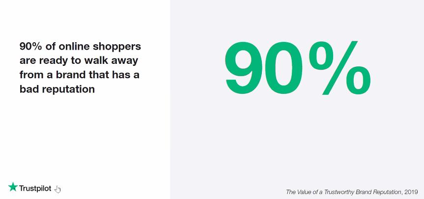 TrustPilot Online shoppers