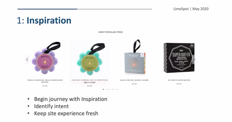 Limespot Brand Journey
