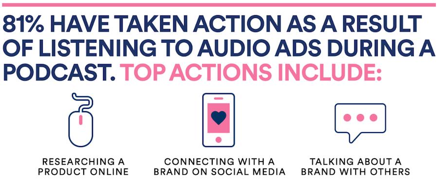Spotify-podcast-advertising-study-2019-1