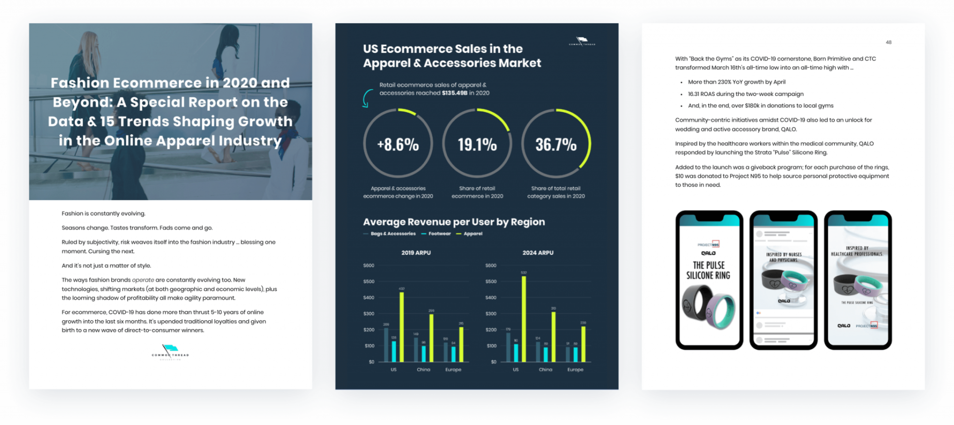 Fashion Ecommerce in 2020 and Beyond: A Special Report on the Data & 15 Trends Shaping Growth in the Online Apparel Industry