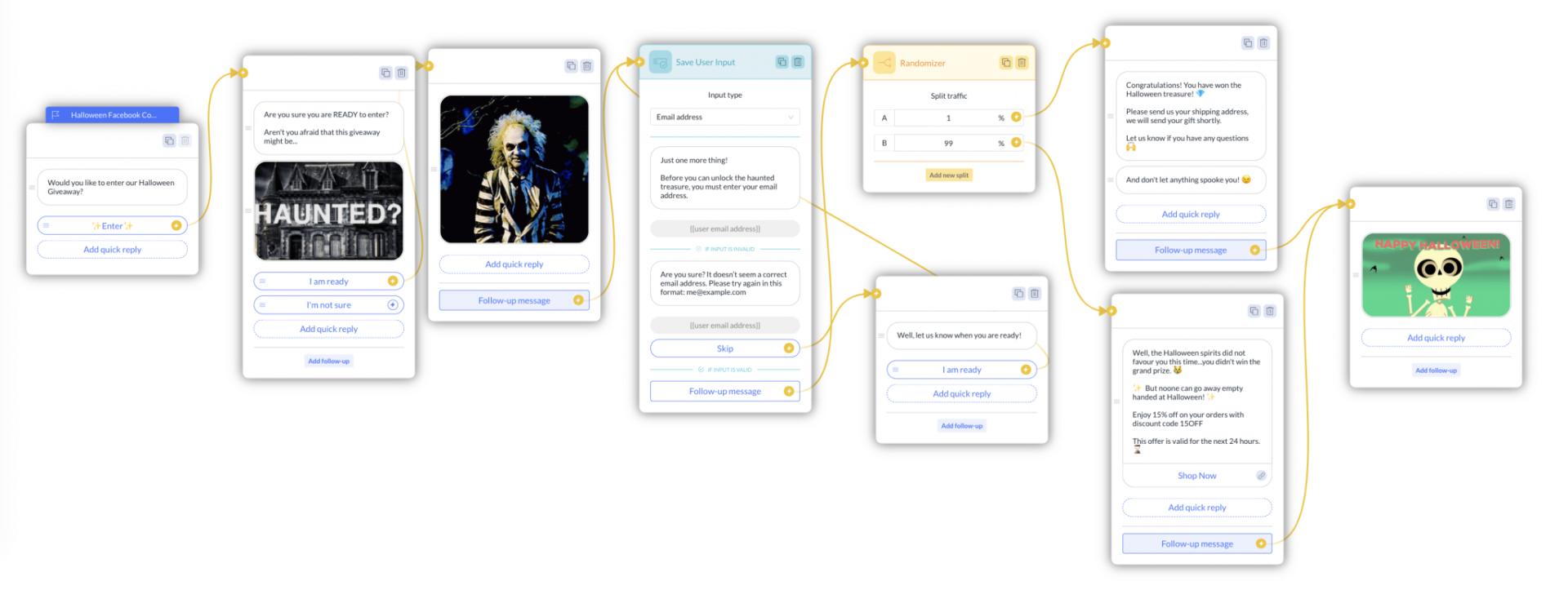 interactive Facebook messenger marketing campaign 3