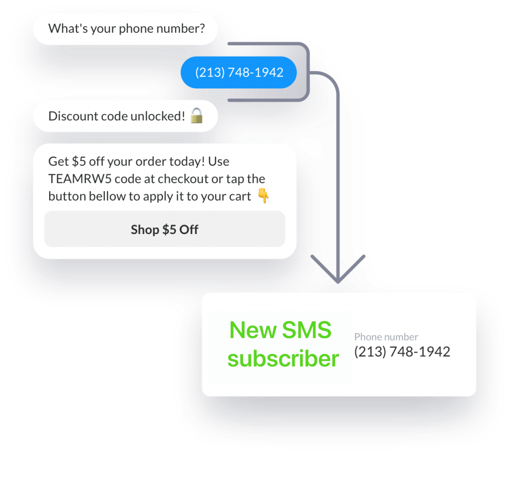 sms subscription in messenger