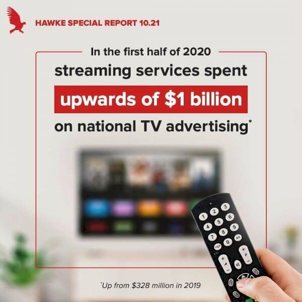 hawke-media-special-report:-october-22,-2020-|-blog-|-hawke-media