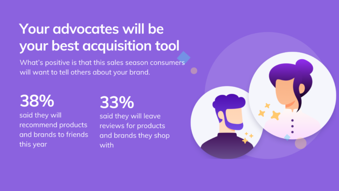 Your Advocates Will Be Your Best Acquisition Tool Bfcm 2020