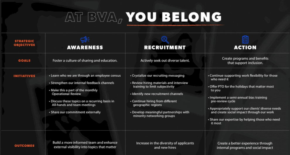 bva-launches-our-agency's-diversity-&-inclusion-plan