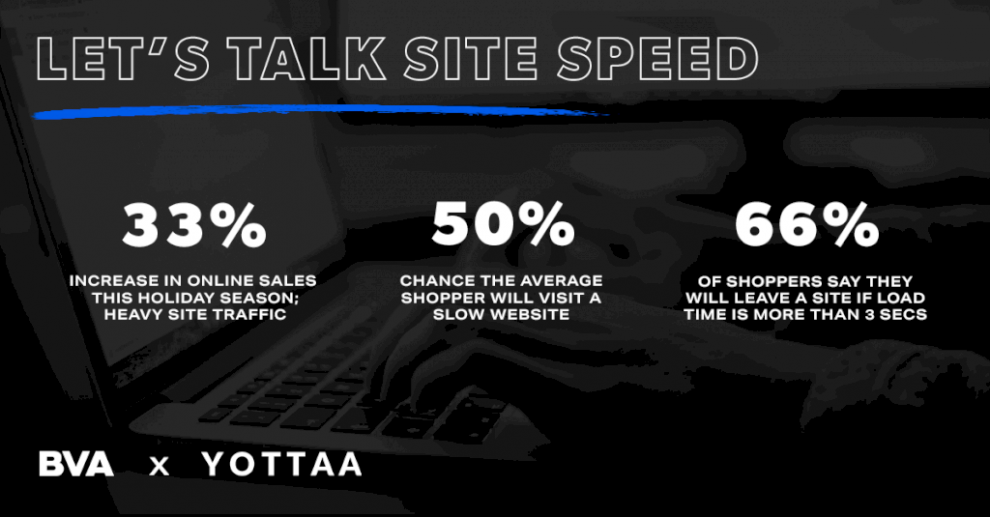 how-to-increase-revenue-through-site-speed-with-yottaa