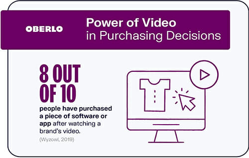 power of video in purchasing decisions social media marketing