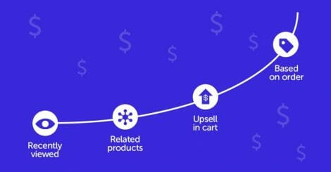 how-experts-do-personalized-product-recommendations-(and-why-you-should-uninstall-your-shopify-upsell-apps-right-now)