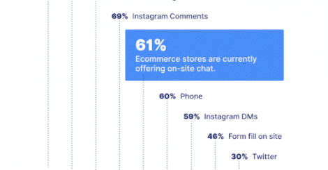 the-state-of-the-ecommerce-customer-service-industry-report