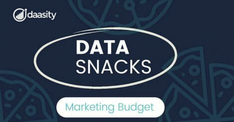 data-snacks-video-—-marketing-budget