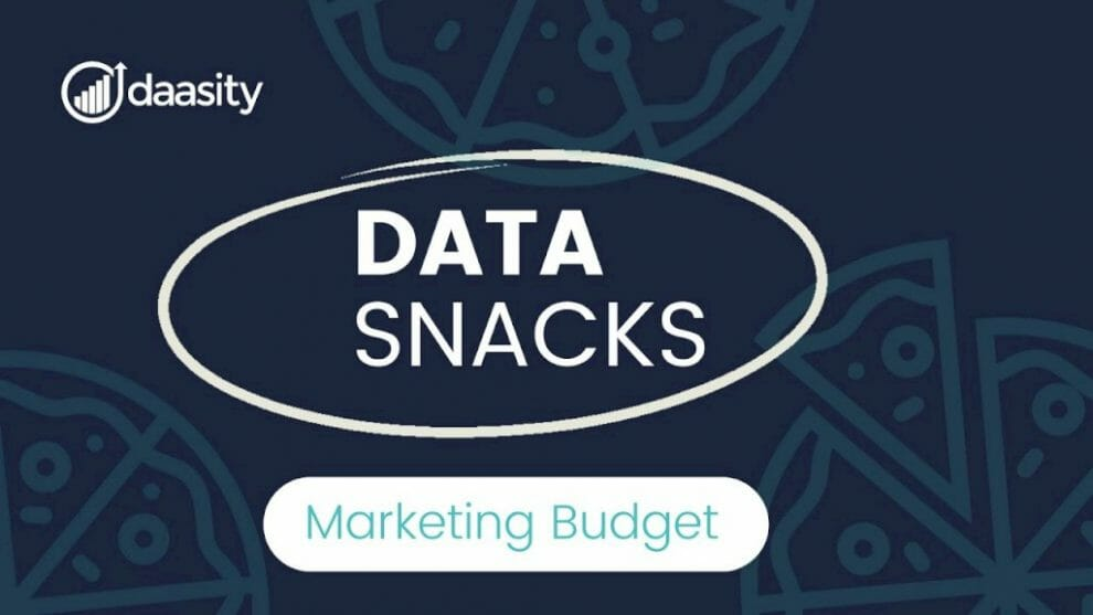 data-snacks-video-—-marketing-budget