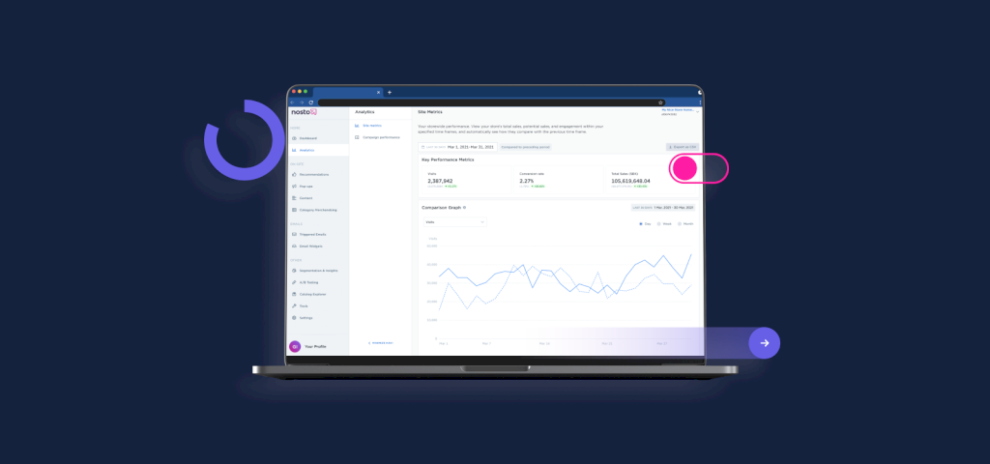 what's-new-in-nosto:-take-control-of-your-growth-with-our-new-dashboard-&-analytics