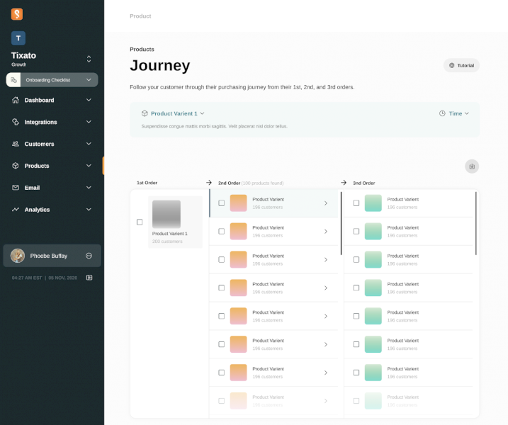 feature-announcement-–-product-journey-report-update