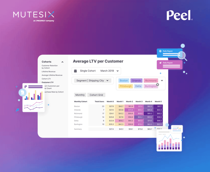how-peel-helps-mutesix-dive-into-data-to-drive-success-for-brands