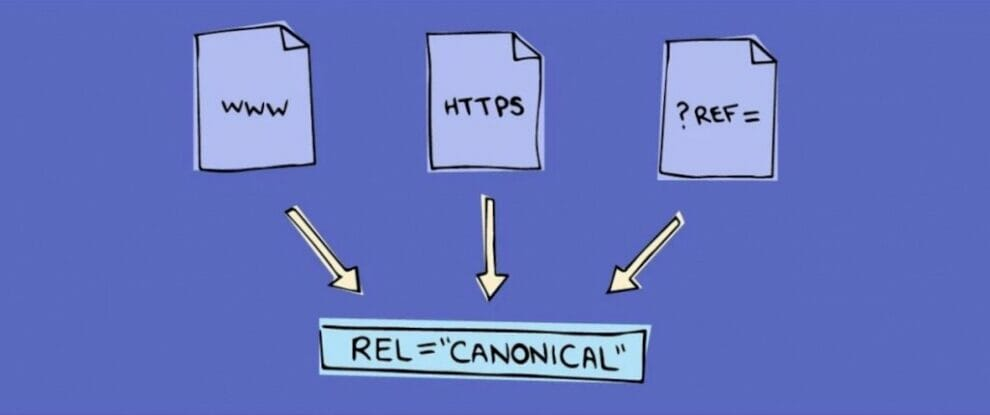 canonical-urls:-what-are-they-and-why-are-they-important?
